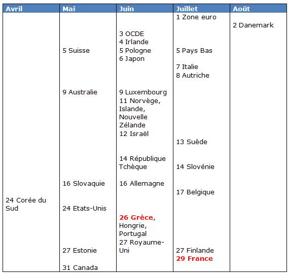 calendrier jlf