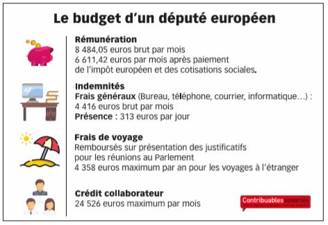 budget depute europeen argent public