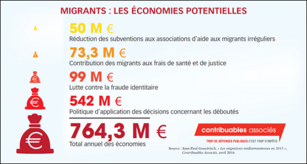 crise-migrants-economies-subventions-associations